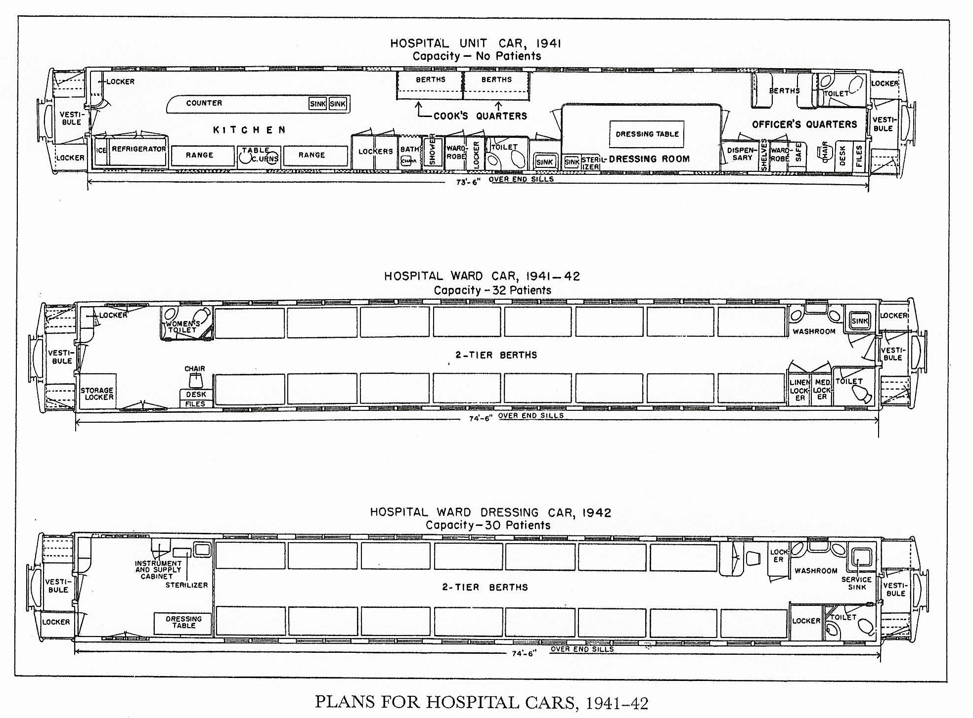 Army hospital trains for Car floor plan