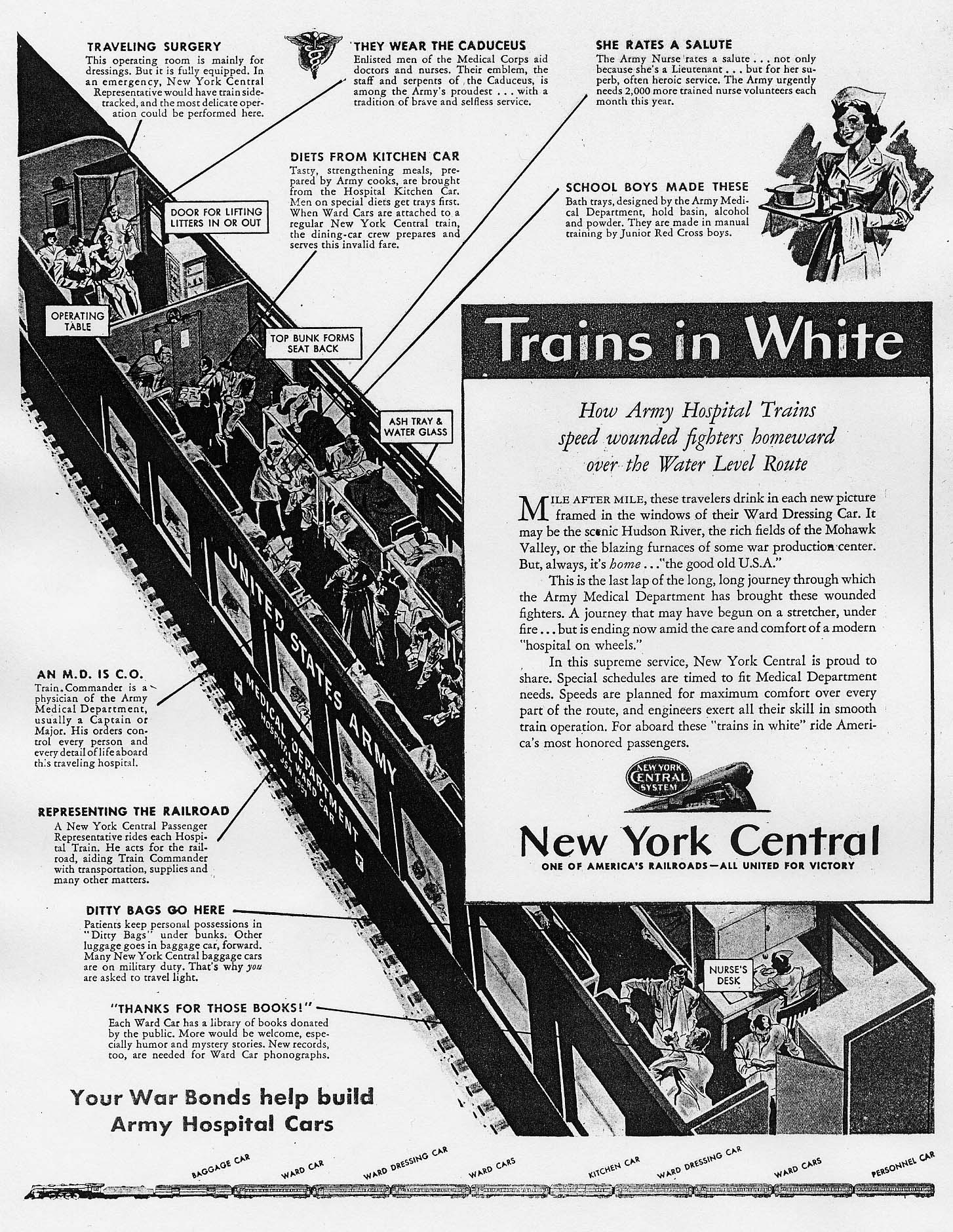 ... Army hospital train. Trains In White ad from New York Central