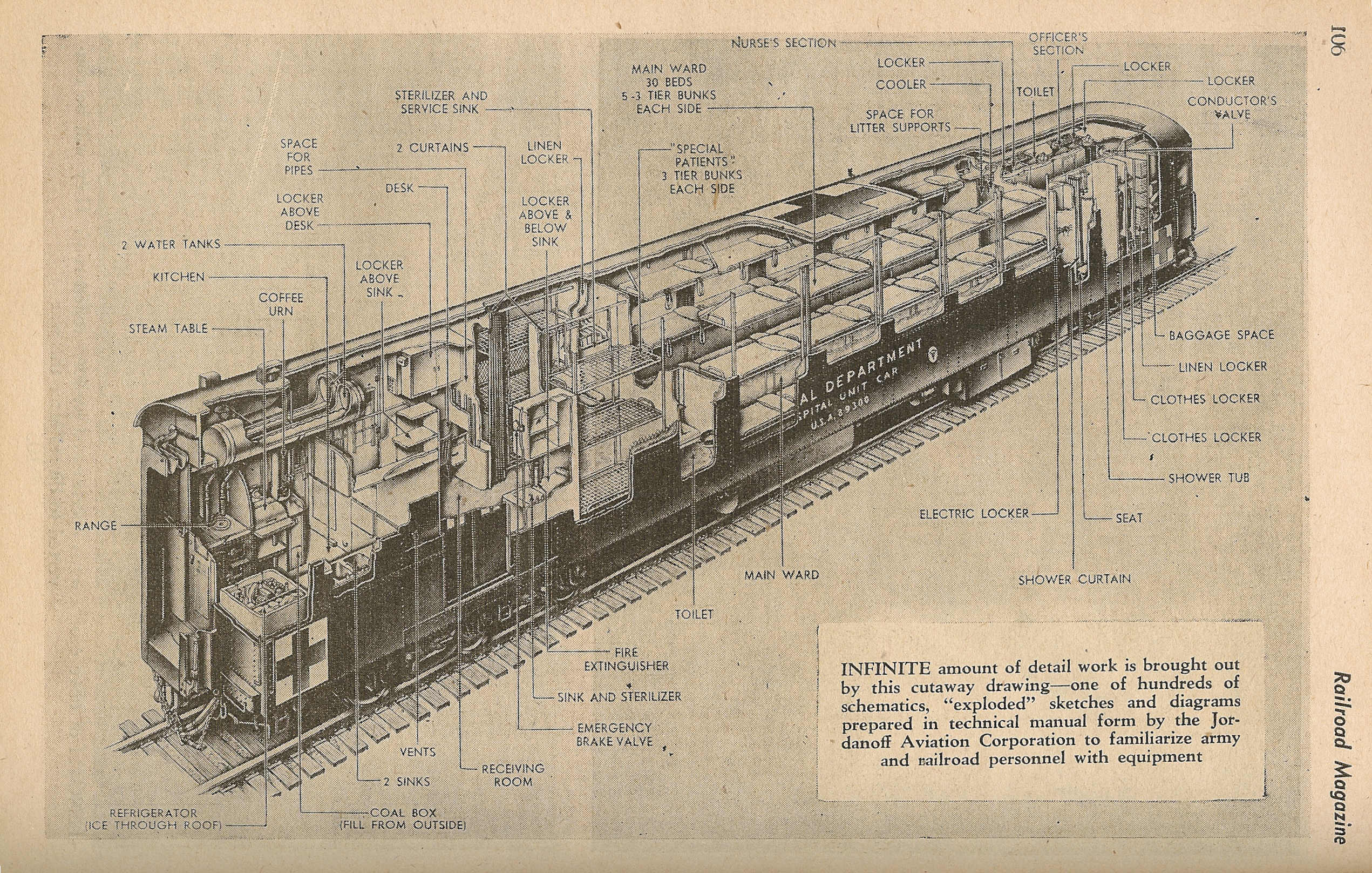 Army Hospital Trains Build Your Own Train Schematics